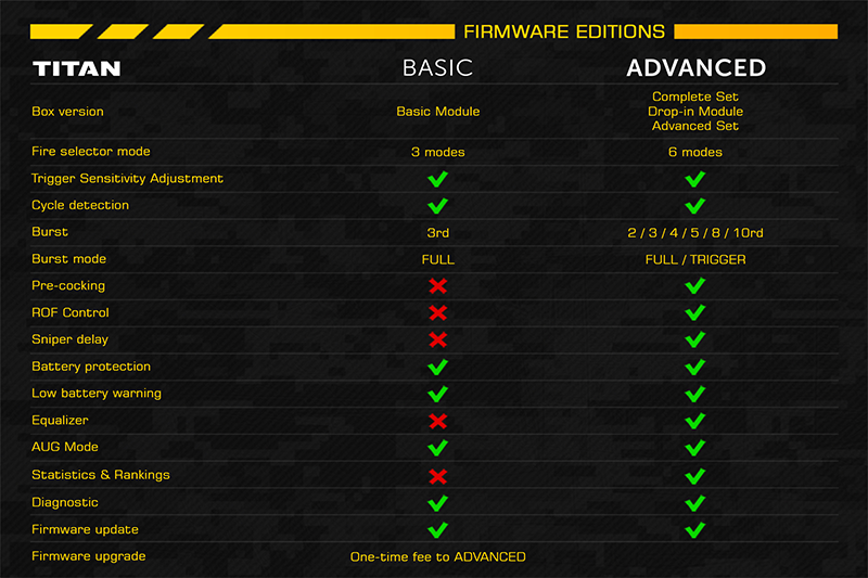 Gearbox V2 type M4 full upgrade QSC TITAN