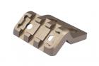 M-LOK & Keymod Offset Light Optic Picatinny Rail Mount DE
