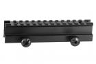 TYPE Scope riser mount